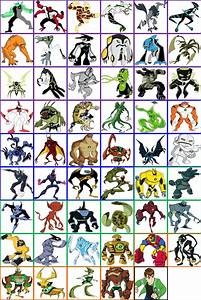 The gallery for --> Ben 10 All Aliens Pictures