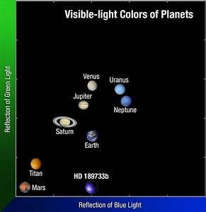 Hubble Reveals Actual Visible-Light Color of Exoplanet HD ...