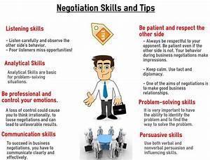 Negotiation Skills - Business Skills & Software