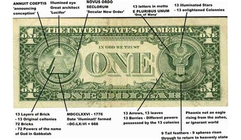 Illuminati Pyramid Meaning The Illuminati Symbol The Great Seal And The One Dollar Bill