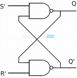 sr flip flop design with nor gate and nand gate flip flops With the gated sr latch multivibrators electronics textbook