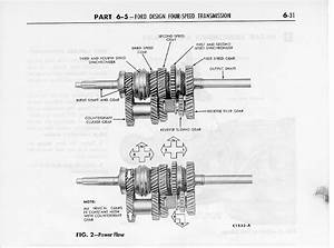 Classictiger  Ford Toploader Transmission Manual