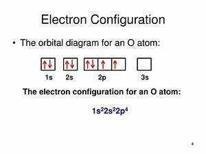 Enter The Orbital Diagram For The Ion Mo3