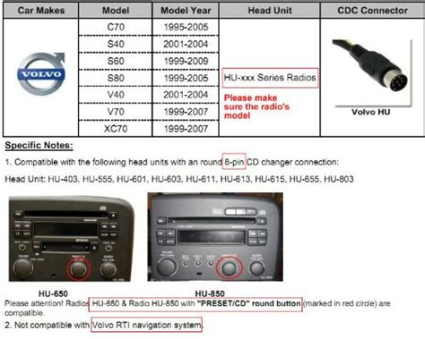Volvo Hu 650 Wiring Diagram by Yatour Digital Mp3 Cd Changer Adapter Usb Sd Aux For