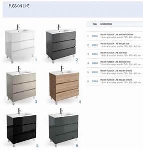 3 Suisses Meuble Salle De Bain : meubles lave mains robinetteries meuble sdb meuble de salle de bain sur pieds 80 cm ~ Teatrodelosmanantiales.com Idées de Décoration