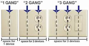 Identify Your Wall Plate Opening