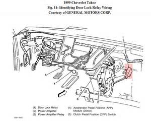 similiar buick century starter location keywords starter location on 96 buick century starter circuit diagrams