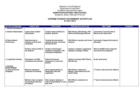 Tier 2 Supports Checklist Template by Action Plan Ssg