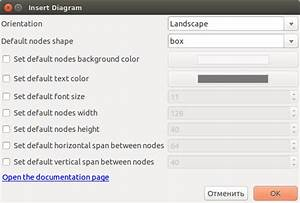 Plugin Diagrammer For Creation Of The Diagrams And The Flowcharts