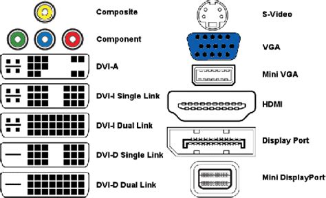 Graphic Card Types Explained The Different