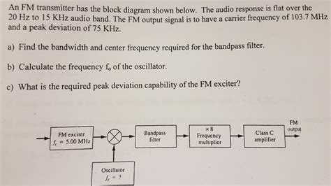 Solved Transmitter Has The Block Diagram Shown Belo