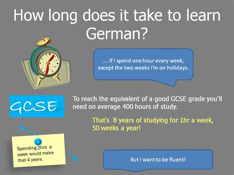 How Long Does It Take To Learn German?  Angelika's German