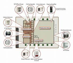 Manufacturing Plant Cyberdata Voip Paging Solution