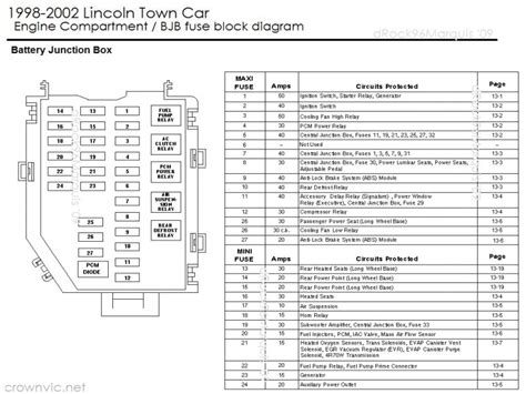 2001 Lincoln Fuse Box by 2001 Lincoln Ls Fuse Box Diagram Wiring Forums
