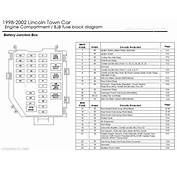 2001 Lincoln Ls Fuse Box Diagram  Wiring Forums