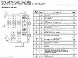 2005 Lincoln Ls Fuse Diagram 3710 Archivolepe Es