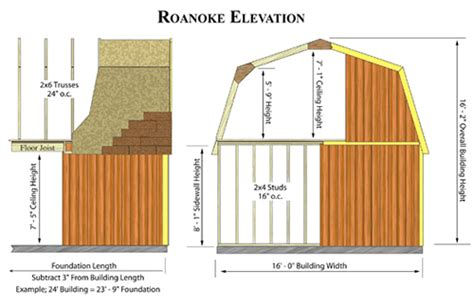 best 16x20 shed plans best barns roanoke 16x20 wood storage shed barn kit