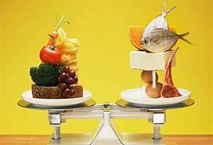 High-Protein Diet: Benefits & Risks