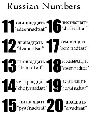 russian numbers    knew  learning