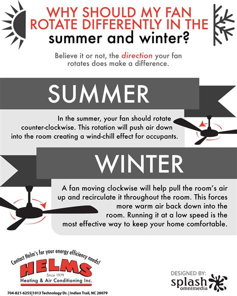 Ceiling Fan Spin Direction For Summer by Which Direction Should My Ceiling Fan Rotate In Winter
