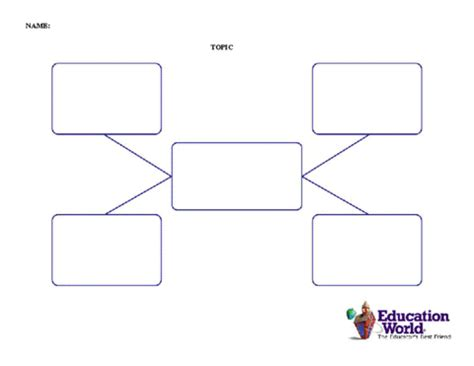 education world concept map template projects