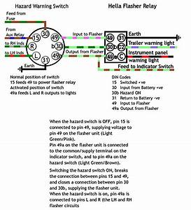 Land Rover Series Iii Wiring Diagram