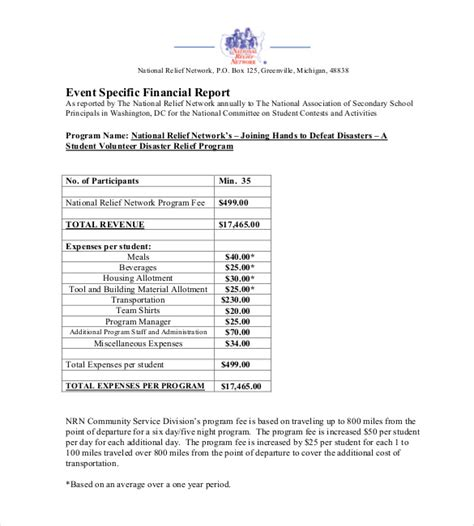 financial report template word 21 financial report templates free sample example