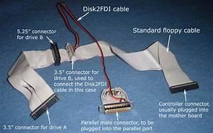 Disk2fdi Homepage