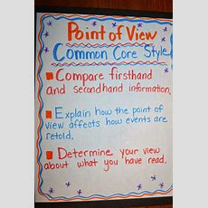 Literacy & Math Ideas Point Of View Common Core Style