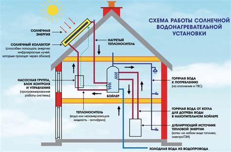 Солнечный трекер система слежения за солнцем. 16 Схемы радиолюбителей Схемы радиолюбителей