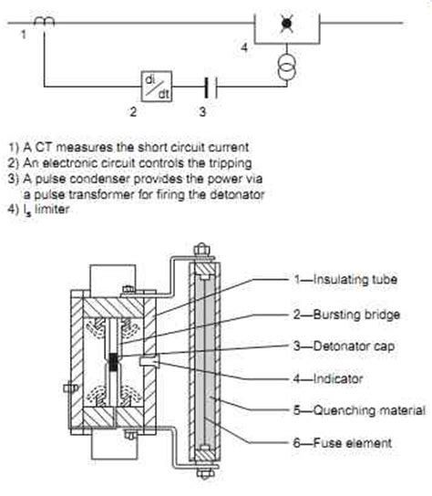 Electrical Transmission Distribution Fuses