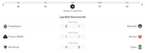 Liga MX Apertura 2020: Resultados de la jornada 12 del ...