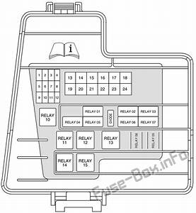 Fuse Box Diagram Ford Thunderbird  2002