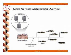 Cs2105 Introduction To Computer Networks