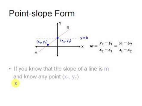 the point slope form of the equation of a line point slope form equations of lines youtube