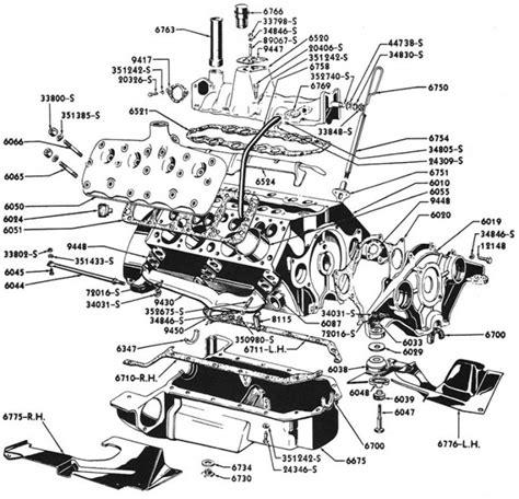Ford V8 Engine Diagram by Bangshift Ford V8