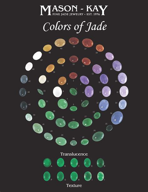 colors of jade appraising jadeite jade by jeff g g