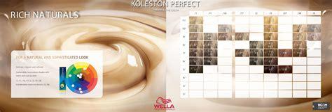 Wella Professionals Koleston Perfect Presents The Color