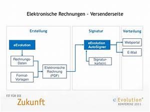 Signierte Rechnung : digitale signatur mit eevolution ~ Haus.voiturepedia.club Haus und Dekorationen