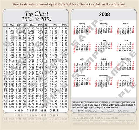 tip calculator chart sopexample