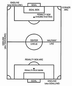 Soccer Field Diagram And Parts Of A Soccer Field