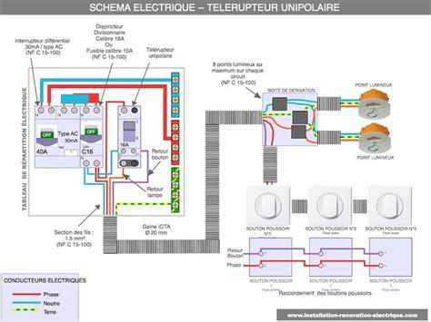 le schema electrique du telerupteur unipolaire panneaux