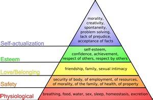 Olson blog: hierarchy of needs