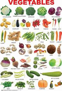 Vegetables chart. | MyPyramid - Vegetables | Pinterest ...