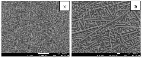 metals  full text robotic ndyag fiber laser