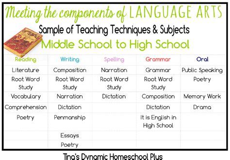 Letting Go Of The Homeschool Language Arts Stranglehold