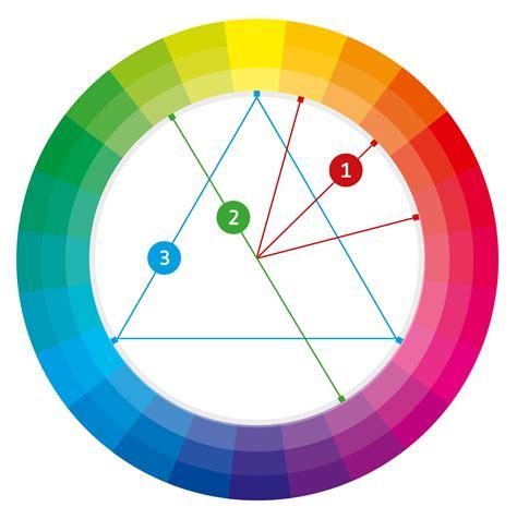 Zueinander Passende Farben by Kleine Farbenlehre Teil 3 Farben Anhand Des Farbkreises