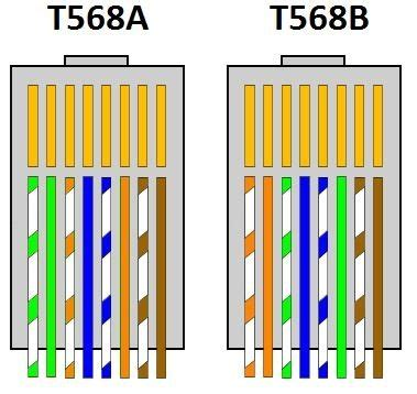 Ethernet Color Code Cat5 Wiring by Cat5 Wiring A Or B Networking Spiceworks