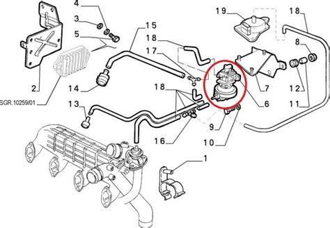Citroen Fuel Pressure Diagram by Fiat Ducato Peugeot Boxer Citroen Relay Boost Pressure Egr