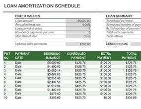 Microsoft Excel Amortization Schedule Template Loan Amortization Schedule Office Templates